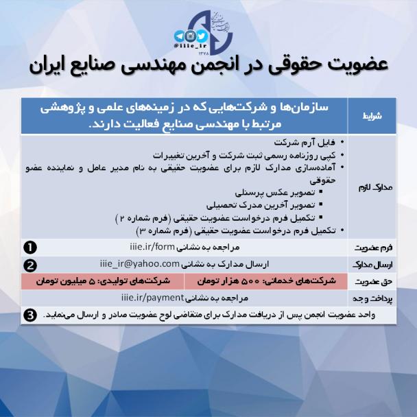 عضویت حقوقی در انجمن مهندسی صنایع ایران